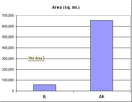 Palin_effect_area_il_ak