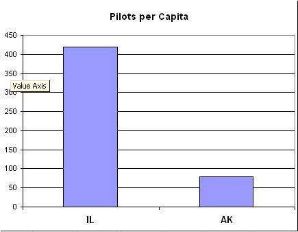 Palin_effect_pilots_il_ak