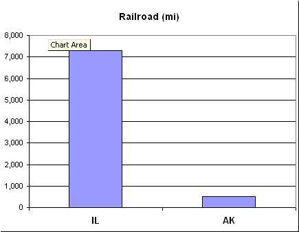 Palin_effect_rail_il_ak